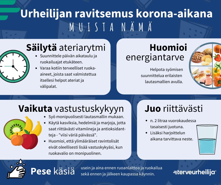 Infograafi urheilijan ravitsemuksesta korona-aikana. Muista nämä: Säilytä ateriarytmi. Huomioi energiantarve. Vaikuta vastustuskykyyn. Juo riittävästi. Pese käsiä.