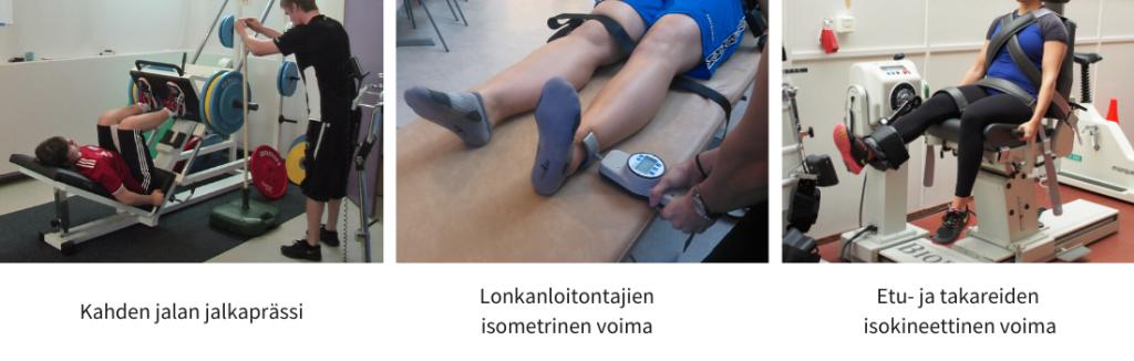Kolmen kuvan sarja esittää tutkimuksessa käytetyt voimatestit: Vasemmalla poika tekee kahden jalan jalkaprässiä. Keskellä mitataan urheilijan lonkan loitontajien isometristä voimaa. Oikealla naisurheilija tekee etu- ja takareiden voimamittausta isokineettisellä laitteella.