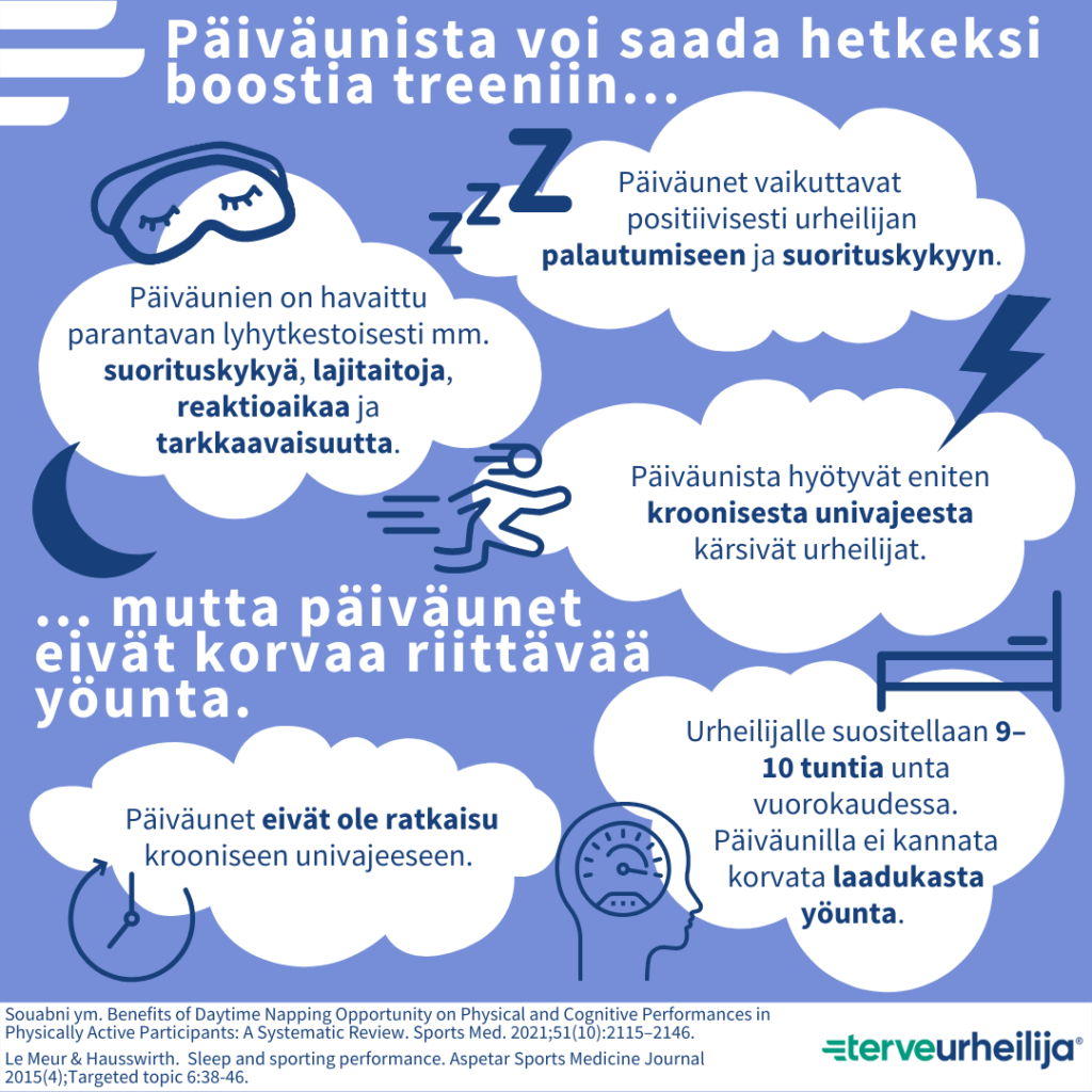 Infograafi, jossa kerrotaan unen vaikutuksista harjoitteluun. Tiedot löytyvät tekstistä.